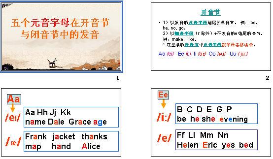 課件名稱:五個元音字母在開音節與閉音節中的發音圖片