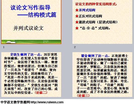 议论文写作指导 ——结构模式篇(并列式议论文)